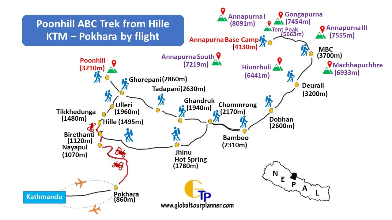 Map of Poon Hill ABC Trek from Hille by flight